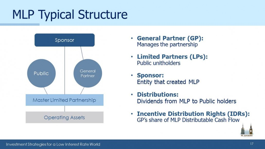 The Full List of All 115 MLPs: How To Prosper With Master Limited Partnerships